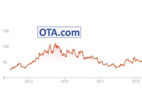 What went wrong for the OTAs?